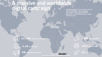 A massive and worldwide campaign
